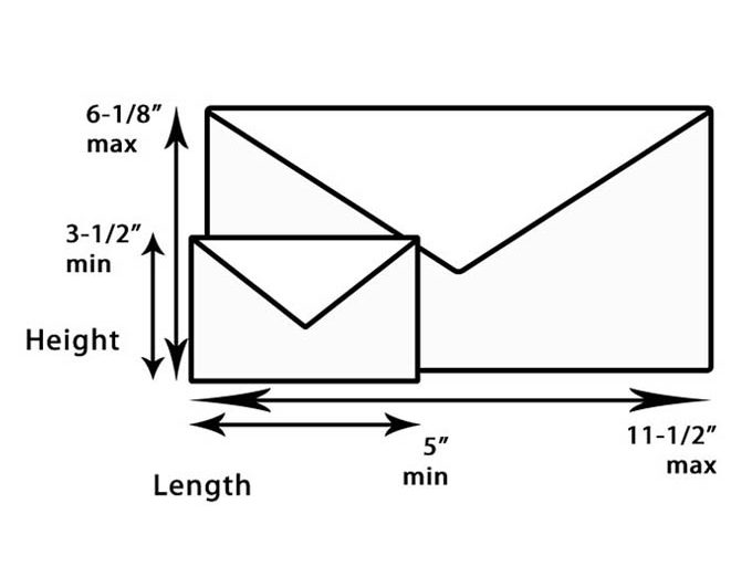Guide to Mailing Envelope Sizes